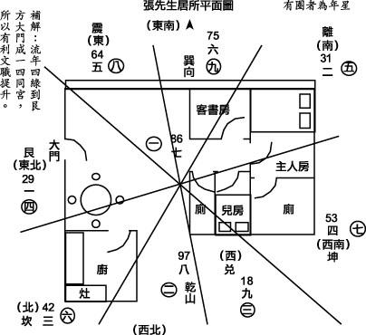 电路 电路图 电子 设计 素材 原理图 404_370