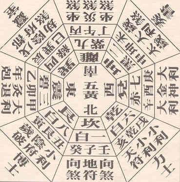 2004猴年吉凶方位图; 猴年改运风水阵;;; 猴年改运风水阵 --文:黄震宇